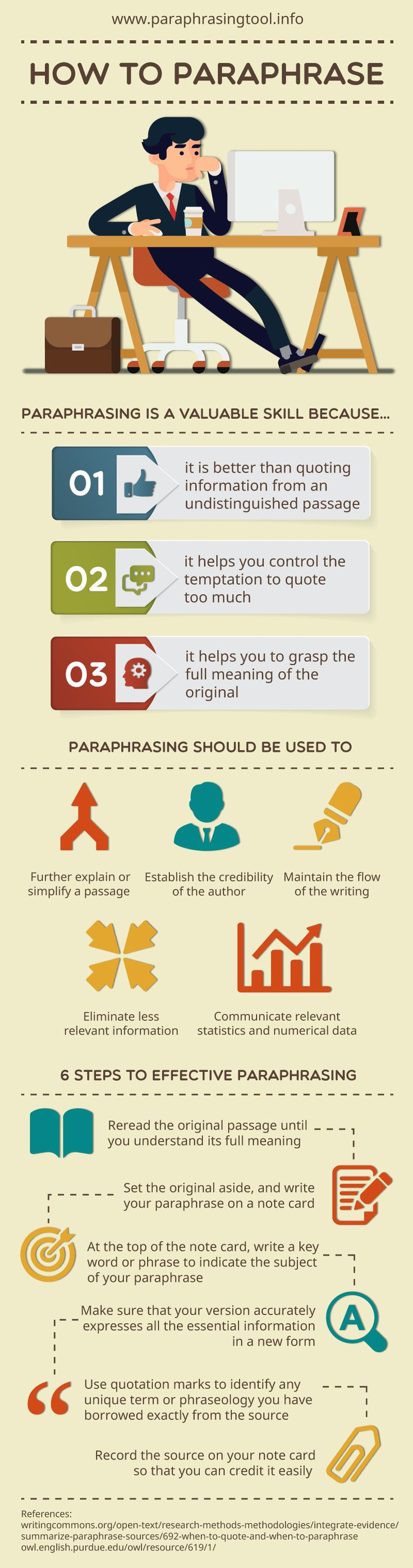 best images about how to or steps ucollect infographics on how to paraphrase online
