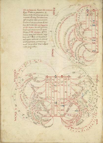 Boethius Critical Essays