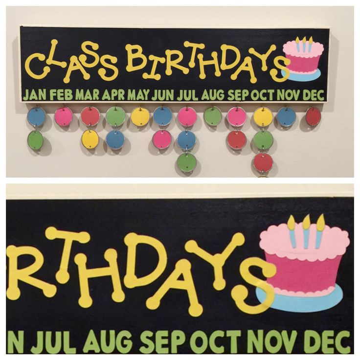 Classroom or Family Birthday Board