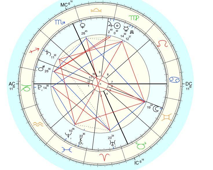 Equinoccio de Otoño 2016. Implicaciones del nuevo ciclo