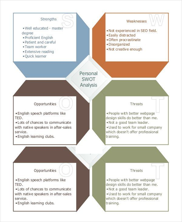 26  personal swot analysis templates