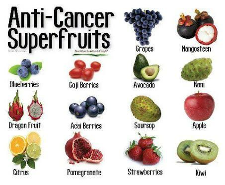 anti-cancer fruits....