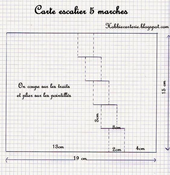 carte escalier