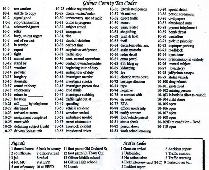 police codes 10 4 - 600×375