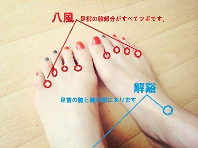 更年期に効くツボ 「脚」&「足首」を細くする!9つのツボとは?