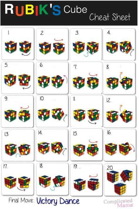 How to Solve Rubik's Cube Cheat Sheet