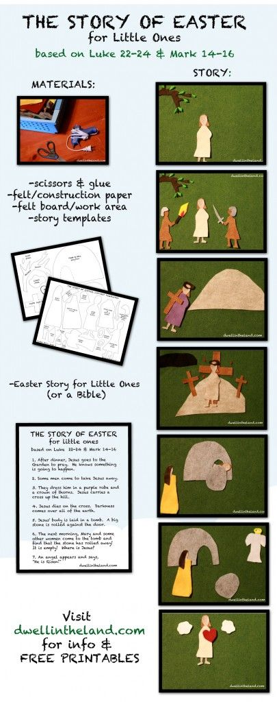easter story felt activity for little minds.  Use Jesus storybook Bible or THe Big Picture Bible.