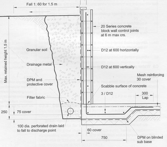 Design Concrete Retaining Wall check the geotechnical design of the reinforced concrete retaining wall shown in fig 1b Retaining Wall Design Amusing Concrete Retaining Walls Design Concrete Pinterest Retaining Walls Retaining Wall Design And Concrete Retaining Walls