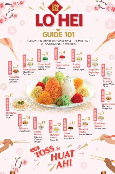 Yee Sang | Chinese new year dishes