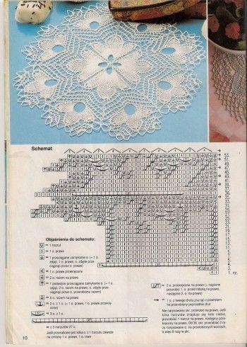 Robotki Reczne №5 1992 (вязание спицами) салфетки вязанные на спицах