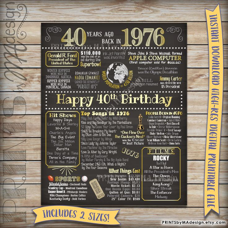 40th Birthday 1976 Chalkboard Poster Sign, Instant Download Digital Printable File, 40 Years Ago Born in 76 USA Events, 40th Birthday Gift by PRINTSbyMAdesign on Etsy https://www.etsy.com/listing/257808533/40th-birthday-1976-chalkboard-poster