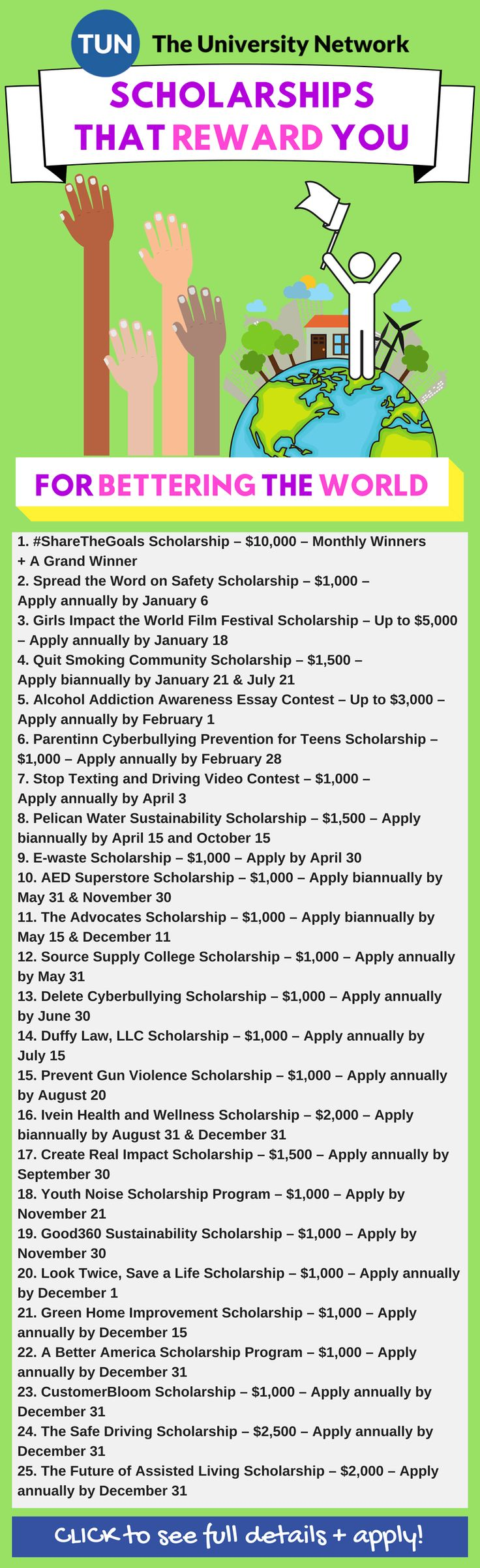 #scholarships #scholarships #incentive #details #college