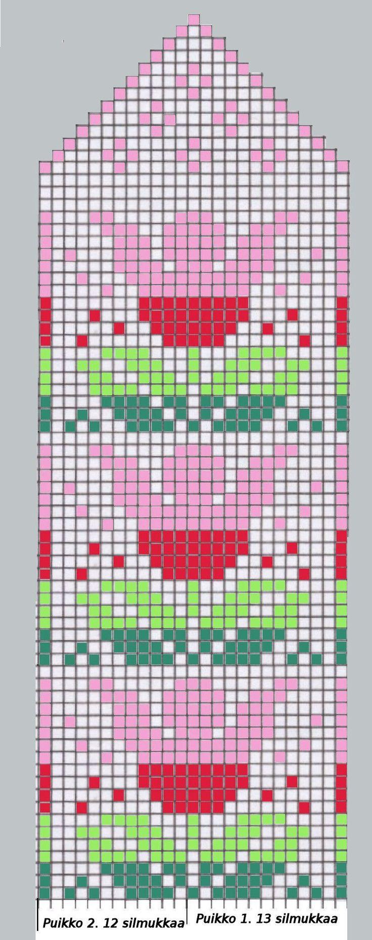 Kuvahaun tulos haulle gnome knitting chart
