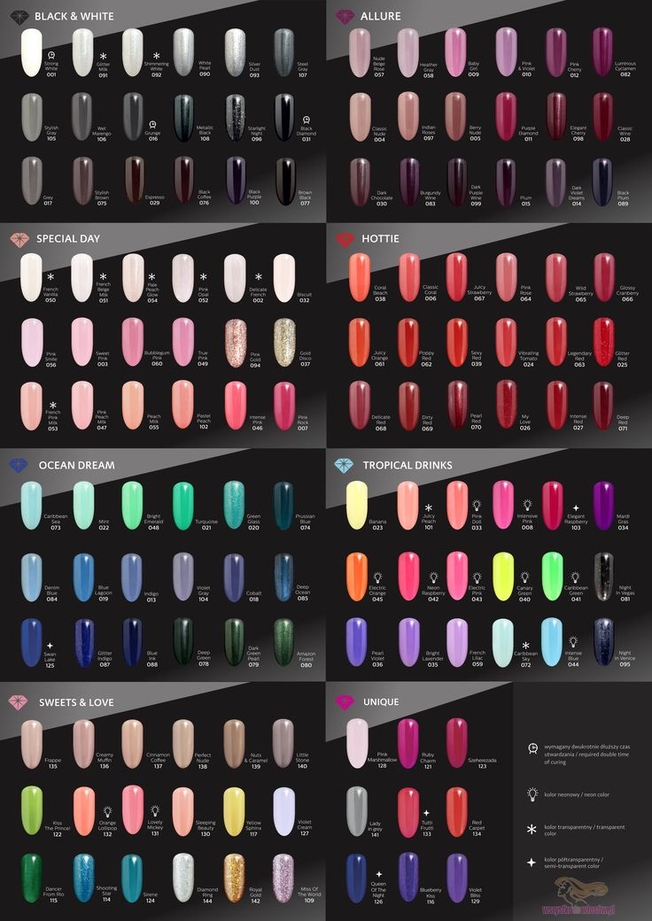 Large photo zoom in on all the Semilac gel nail polish colors