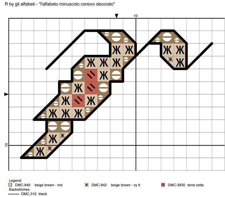 alfabeto minuscolo corsivo decorato: R