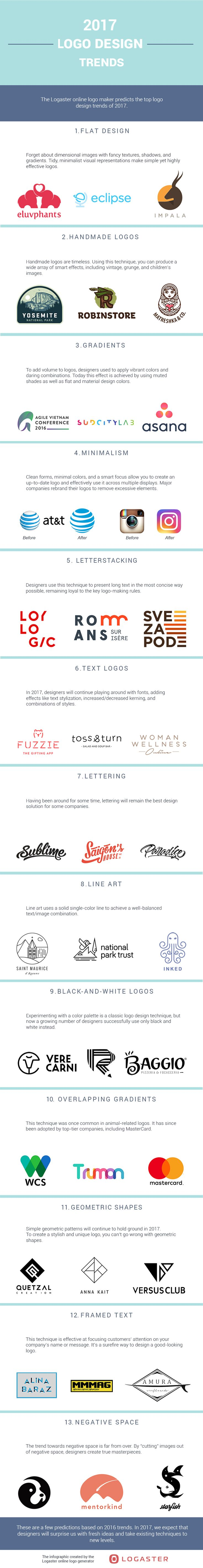 Logo Design Trends for 2017: Is Your Logo Up to Date?