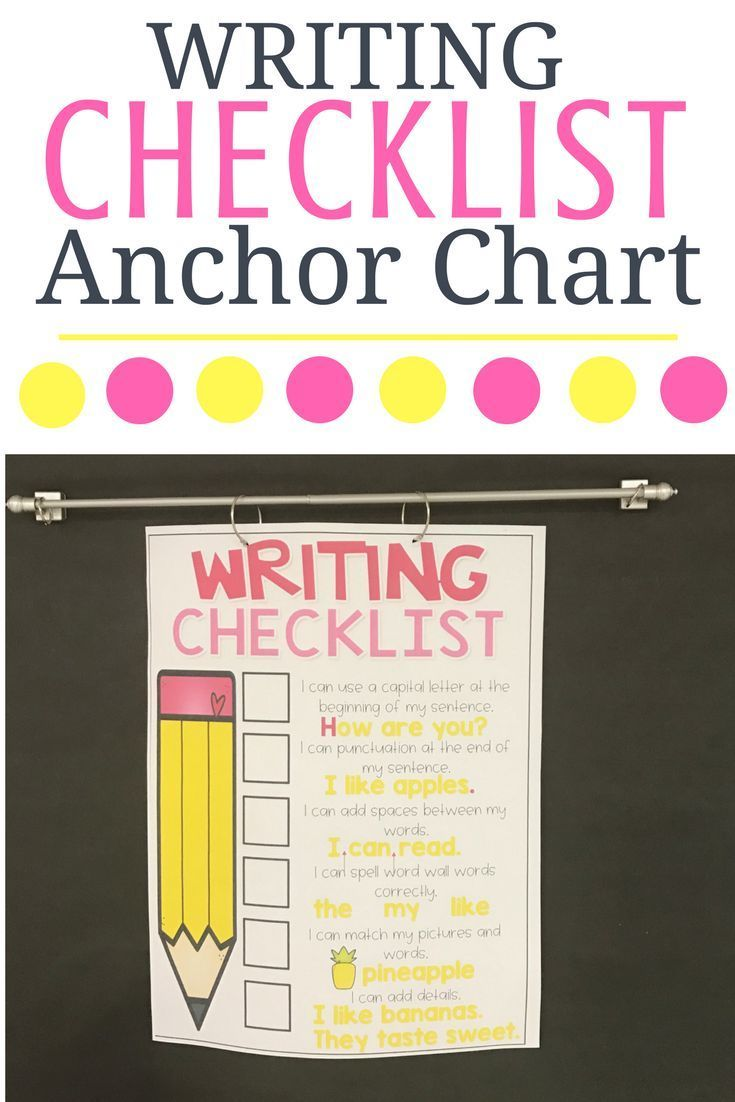 Writing Anchor Chart Checklist To Help Students Become Independent Writers In Kindergarten Writing Anchor Charts Writing Checklist Anchor Chart Anchor Charts Kindergarten writing checklist with