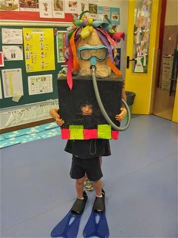 GEGANT SUBMARINISTA Material: cartró, paper, pintura, ulleres, tub i aletes de submarinisme Nivell: Infantil 2013/14