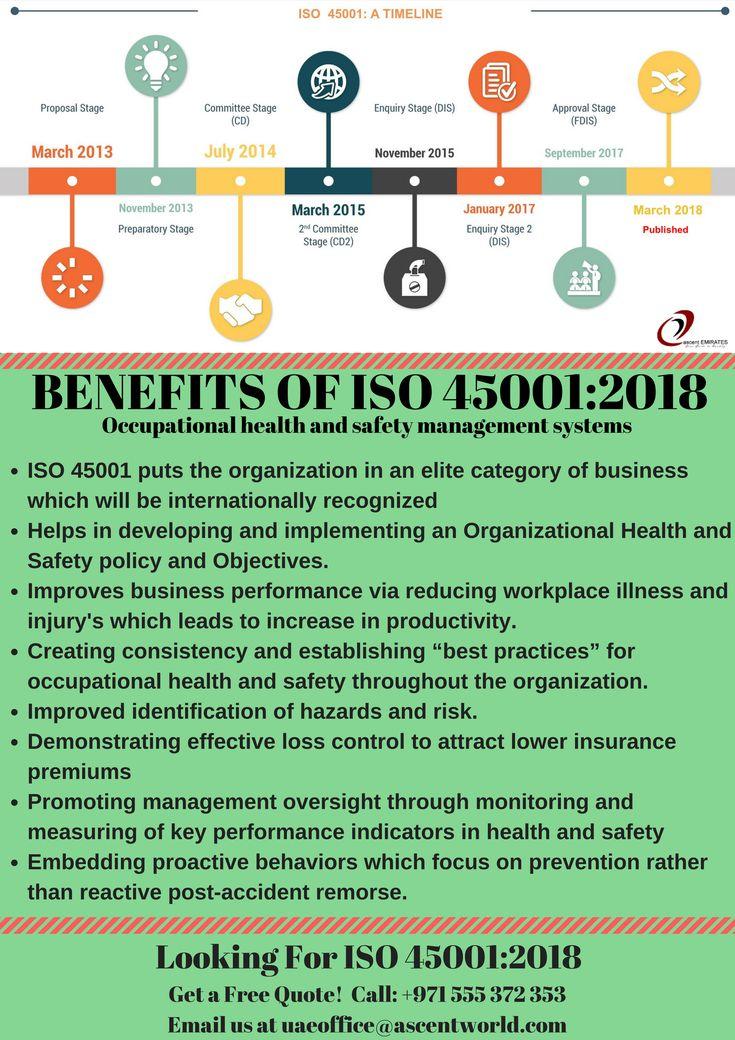 OHSAS 18001 Certification in Dubai, Ras alKhaimah, Ajman