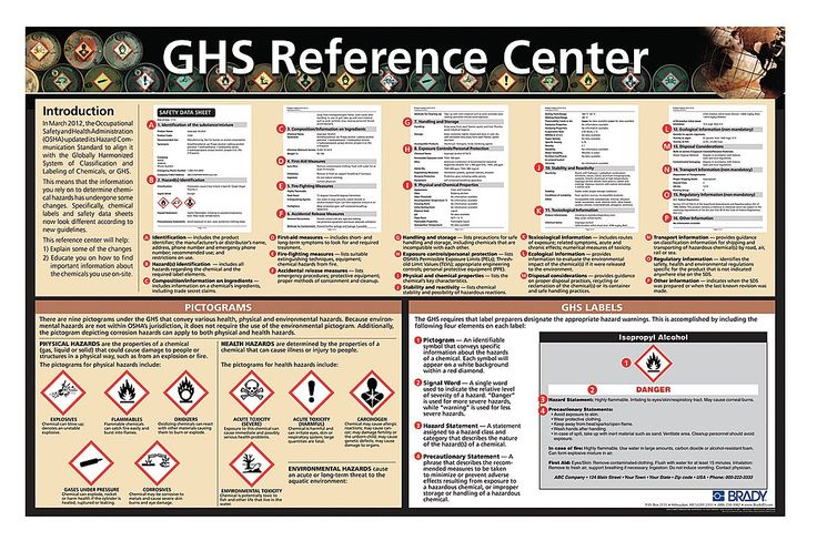 121 Best Images About Chemical Hazards On Pinterest