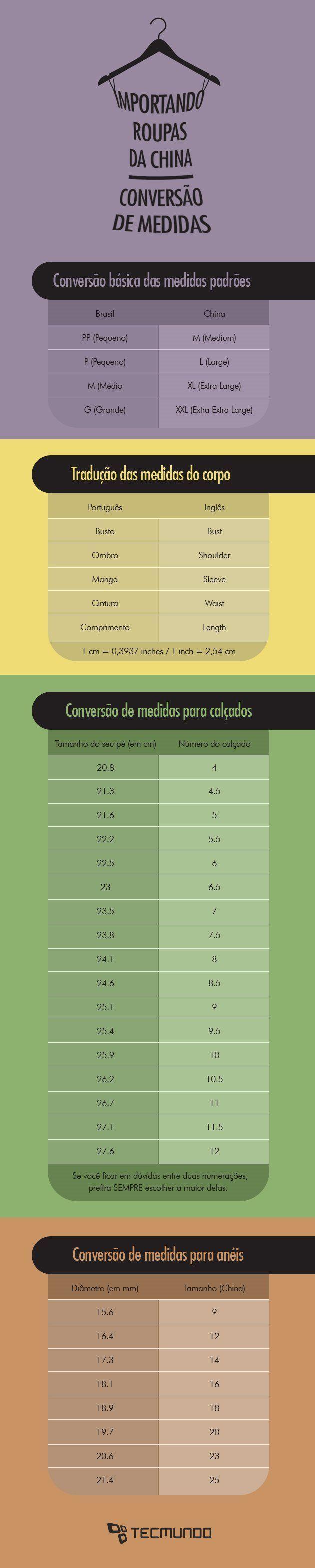 conversão de medidas roupas e sapatos Brasil - China