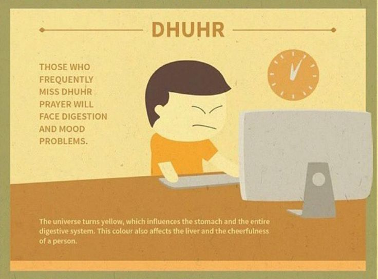 Dhuhr Prayers