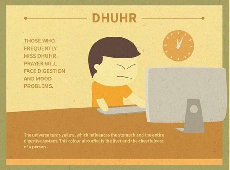 Dhuhr Prayers