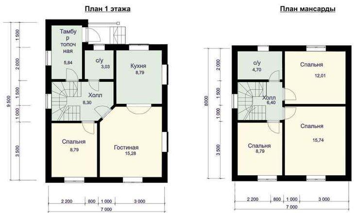 Проекты домов с мансардой из пеноблоков бесплатно