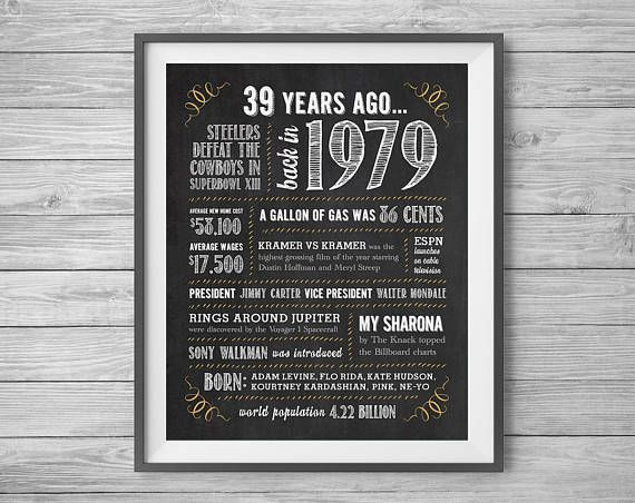1979 39th Birthday or Anniversary Chalk Sign Printable