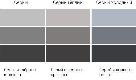 теплый серый — Рамблер-Поиск