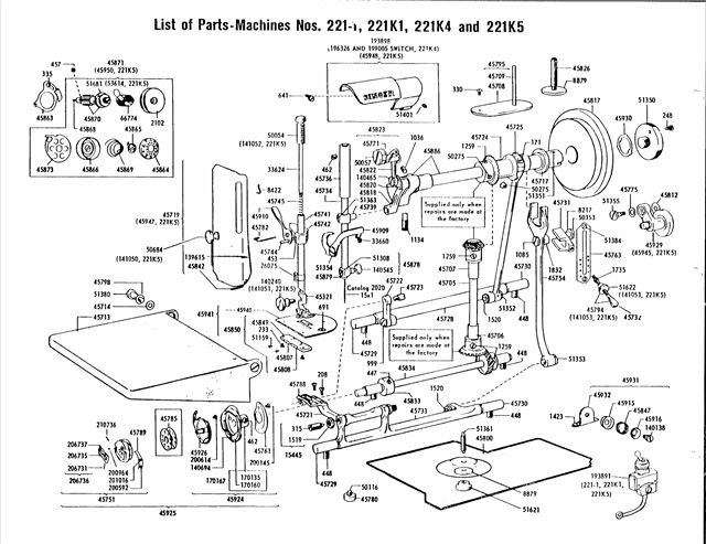 singer 15 91 wiring diagram