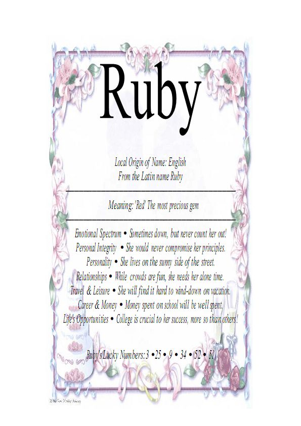 Ruby - Firstnamestore   Names with meaning, I love my ...