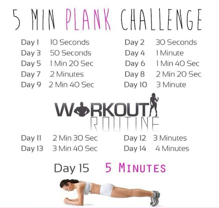 14 Day 5 Minute Plank Challenge Daily Workout Health Goals Workout