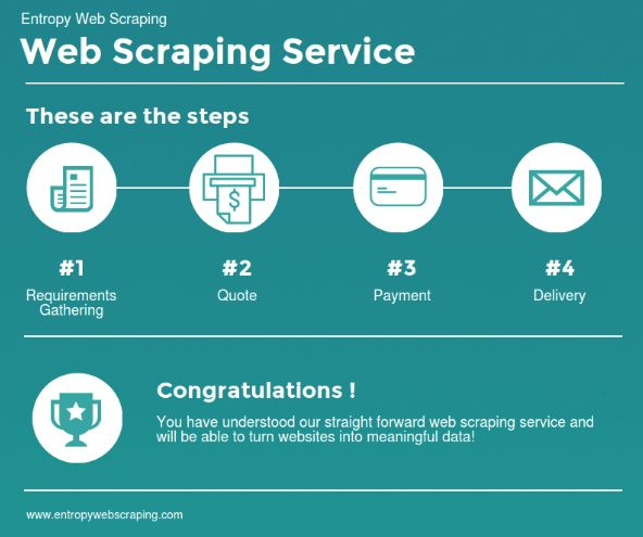 Entropy Web Scraping: Straight Forward Web Scraping http://www.entropywebscraping.com/ #startup #business #growthhack #sales #marketing