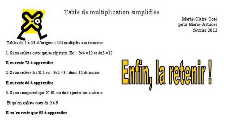 51 best multiplications images on pinterest - Youtube table de multiplication ...