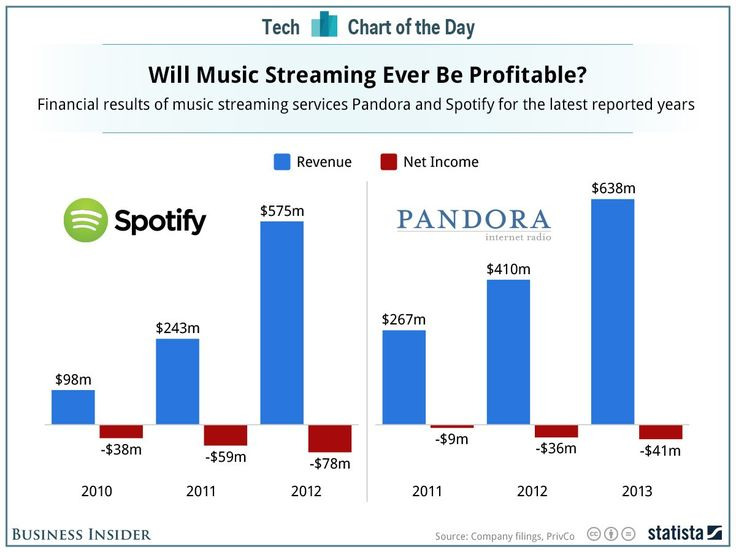 Apple's biggest test will be convincing me to leave Spotify (AAPL)