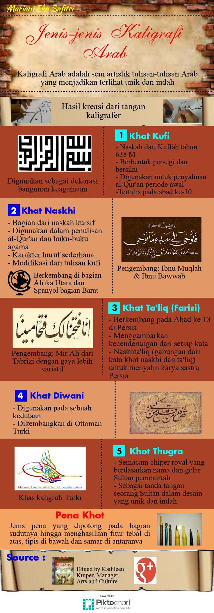 #kaligrafi #arab #kaligrafiarab #islam #caligraphy #islamic #art#jenis#macam#khat#bentuk#khat#kaligrafi