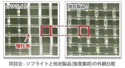 防虫ネット サンサンネット ソフライト 耐久性