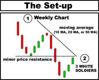 X stream trading system