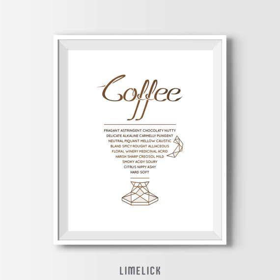 Citazione Caffè, Tazza Caffè Arte Da Parete, Stampa Caffè, Cucina Stampa Moderna, Decorazione Cucina, Arredo Cucina, Decorazione Ufficio by LIMELICK #italiasmartteam #etsy