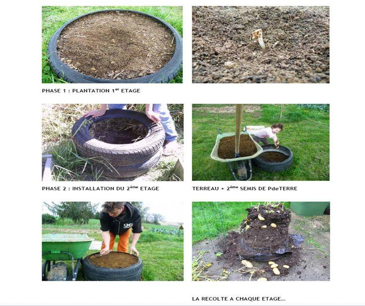 les 252 meilleures images propos de beau potager jardin sans travail du sol et composte pour. Black Bedroom Furniture Sets. Home Design Ideas