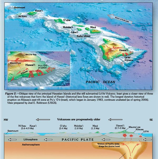 Sample figure from reverse of map showing Hawaiian Islands