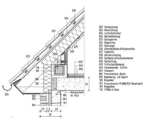 anschluss mauerwerk geneigtes dach mauerwerk dach. Black Bedroom Furniture Sets. Home Design Ideas