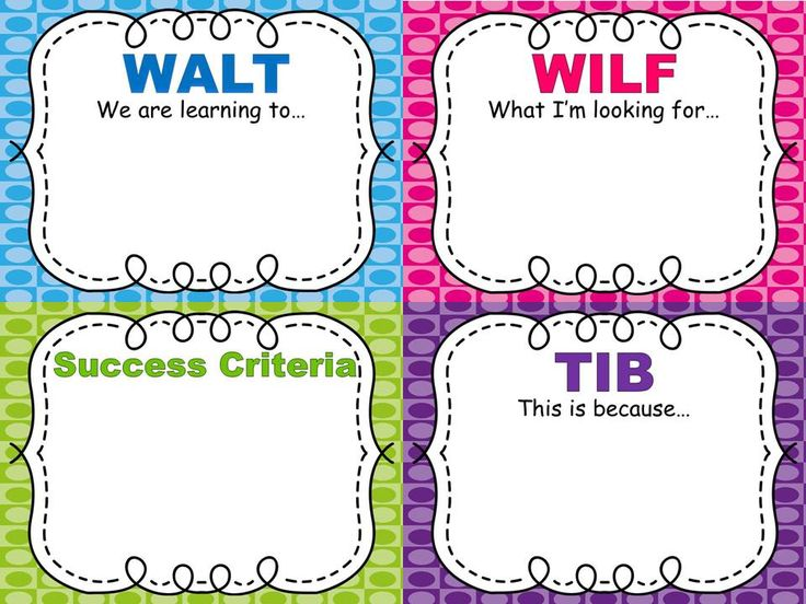 Free Resource - Learning Intentions Posters. WALT, WILF, TIB, Success Criteria. https://www.teacherspayteachers.com/Product/Learning-Intentions-posters-WALT-WILF-TIB-Success-Criteria-3080295