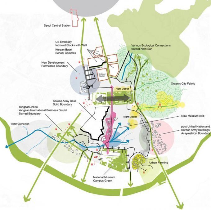Interfaz del parque y la ciudad. Imágenes © West 8 Urban Design & Landscape Architecture.