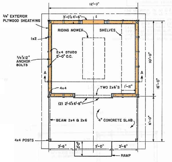 Foundation for storage building shed blueprints 12x16 for 12x16 shed floor plans