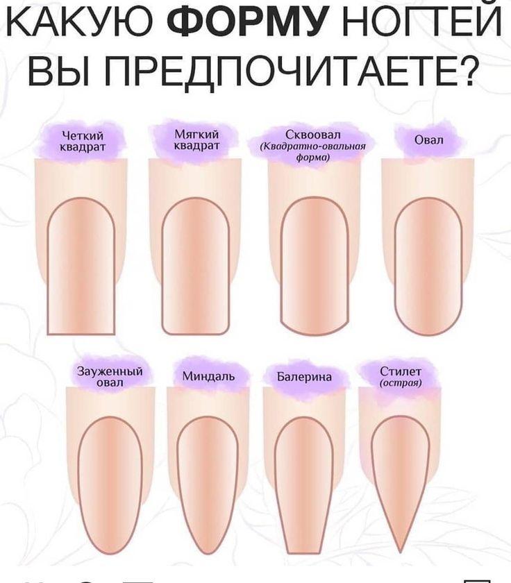 какие формы ногтей бывают при наращивание фото