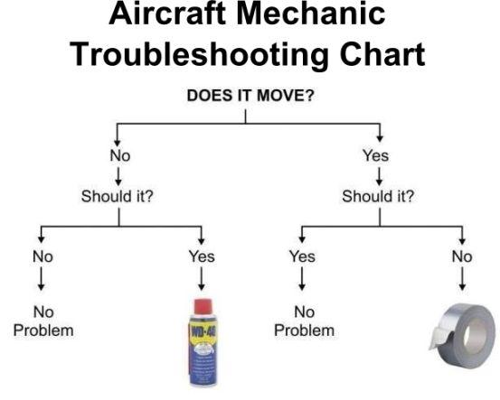aircraft mechanics troubleshooting chart