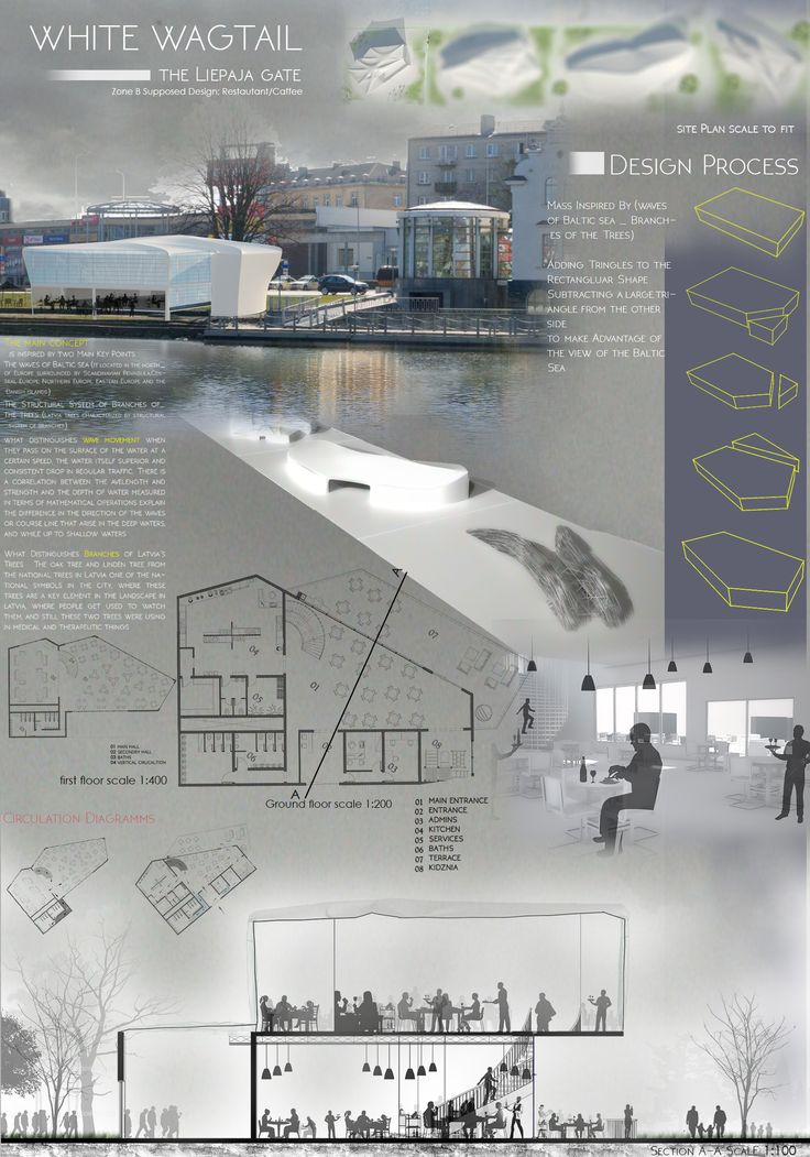 TRIPLE BRIDGE WATERFRONT COMPETITION_Latvia_ White Wagtail (Restaurant) ........ (Zone C) The main concept is inspired by two Main Key Points : _The waves of Baltic sea (It located in the north of Europe surrounded by Scandinavian Peninsula,Central Europe, Northern Europe, Eastern Europe and the Danish islands) _The Structural System of Branches of the trees (Latvia trees characterized by structural system of branches