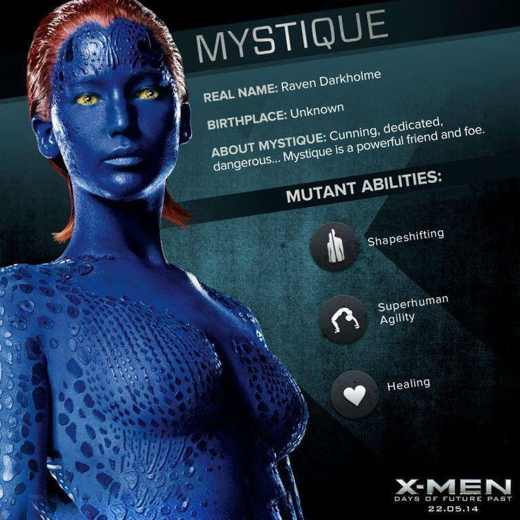 X-Men: Mystique